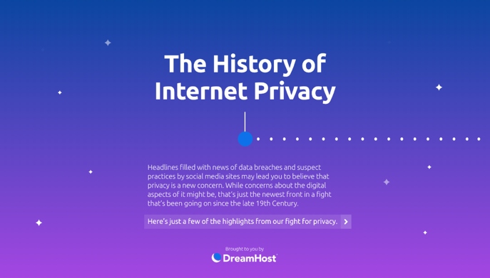 interactive-history-of-internet-privacy-1