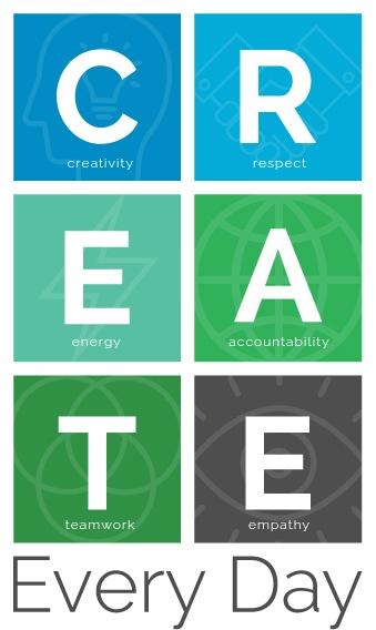 CREATE Every Day Idea Grove